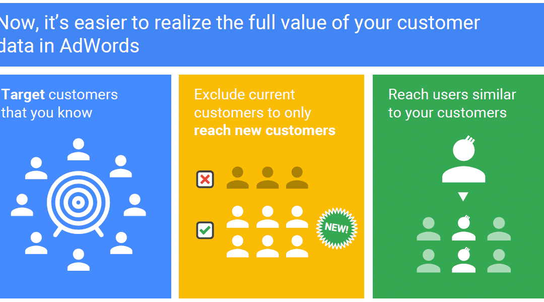 Google Announces Customer Match, New AdWords Product