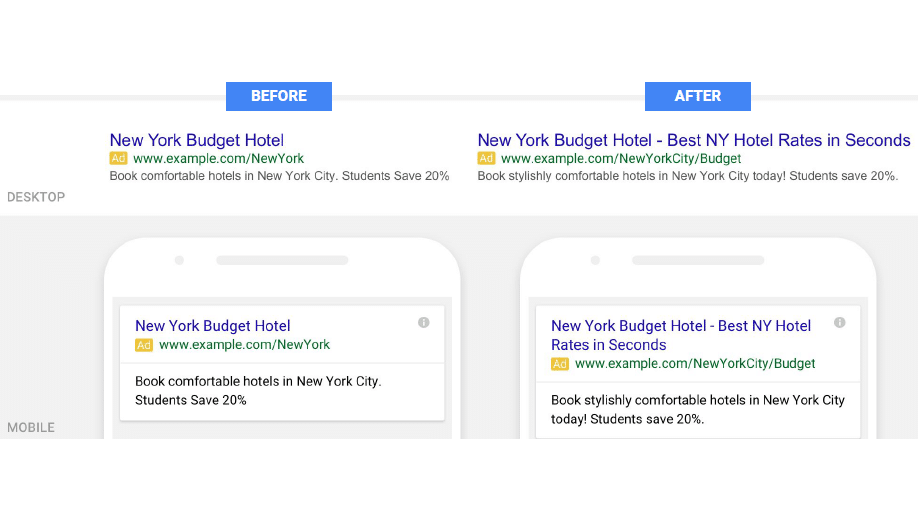 Why Do Google Ads Look Different? AdWords' Expanded Text Ads Now Live